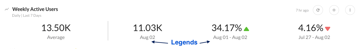 KPI_Legends.png